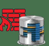 Database Hacking